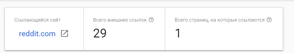 сервис индексации ссылок